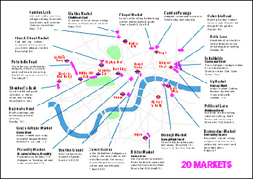 London markets map from Street Sensation